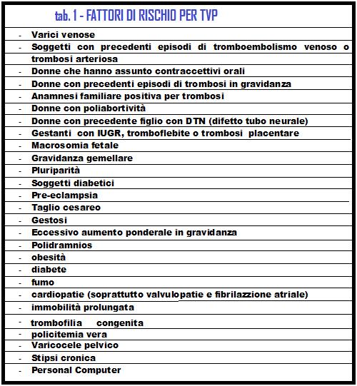 Stadi di varicosity e strade del suo trattamento
